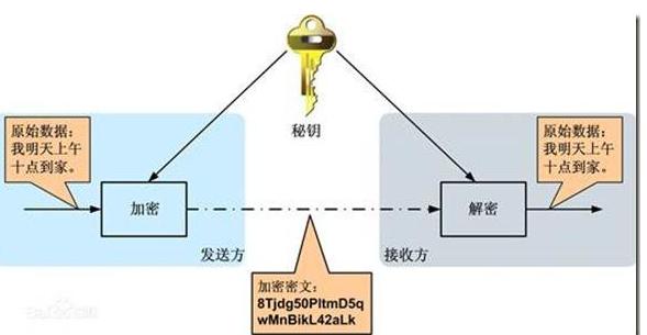 算法与数据结构            发表于 01-30 16:32