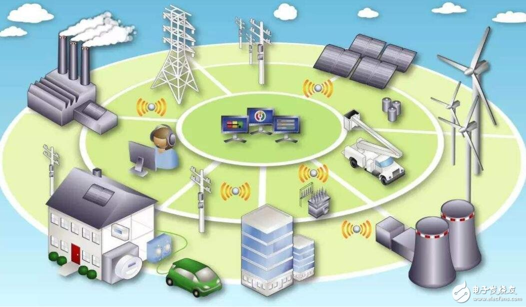 物联网智能电网工程技术怎么样?好找工作吗