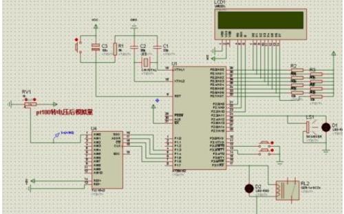 使用单片机在电阻炉温度控制系统中的应用说明