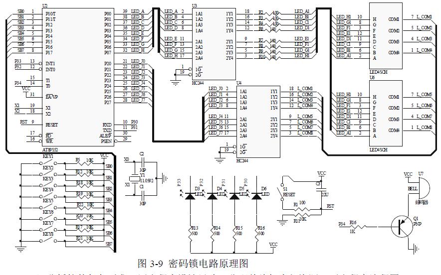 单片机开发工程案例分析与解析的详细资料概述