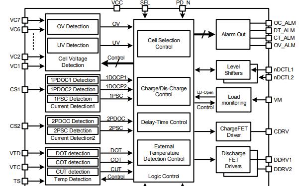PT6007V用于吸尘器的电池保护芯片数据手册免费下载