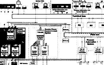 PROFIBUS在核电站的应用与核电发展良机分析