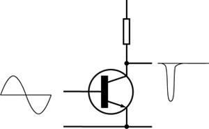 应用便携式设备中的D类音频放大器介绍