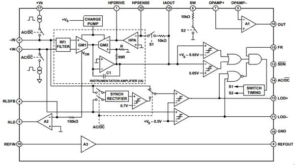 如何使用新型传感器为医疗应用构建智能手机附件