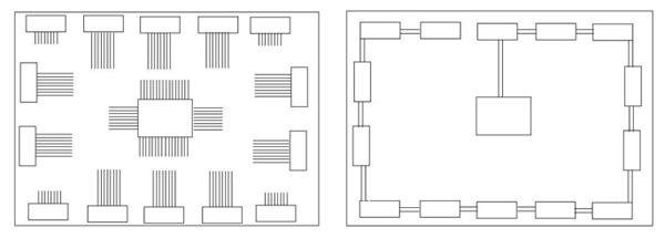 具有高I/O引脚数的16位微控制器的好处及应用解决方案