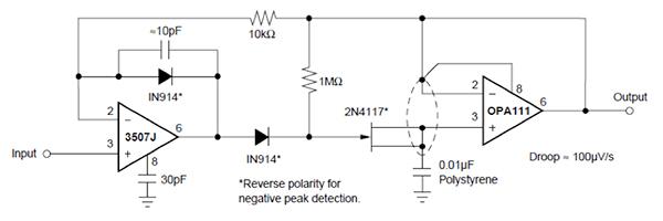 峰值检测器在硬件与软件的设计上如何权衡