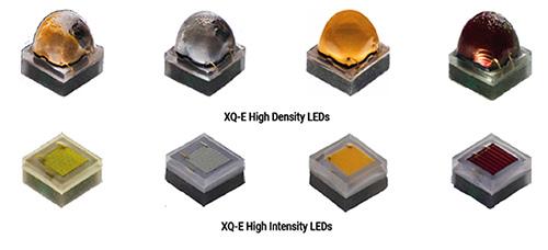 固态LED照明技术在园艺方面的应用