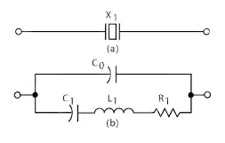 基于MEMS定时器取代RF设计中的石英晶体