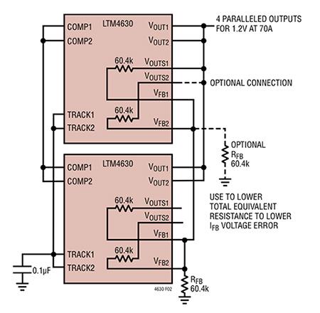适用于密集服务器的电源转换器的设计方案