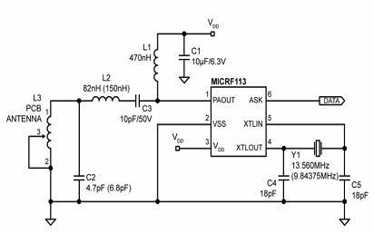 一次性发射机无线电设计的相关技术介绍