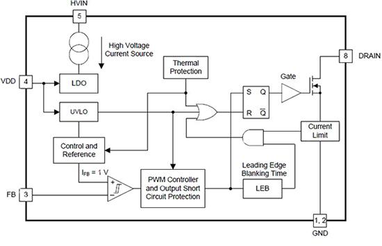 用于非隔离低功率AC/DC转换应用的集成控制器介绍