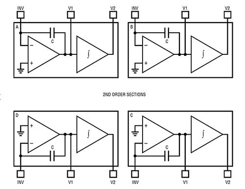 三种通用有源滤波器类型及构建方法