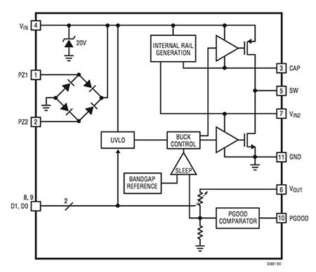 物联网传感器网络设备的低功耗解决方案