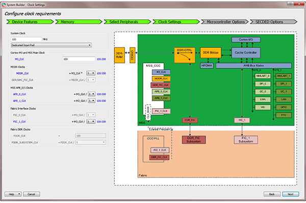 FPGA器件在物联网应用程序中发展