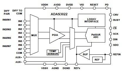 采用低功耗模拟前端与MCU优化能量收集?#20302;?#30340;设计