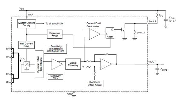 利用霍尔效应磁传感器测量智能家居中的功率