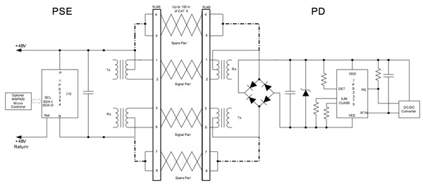 以太网供电技术的优势及系统的介绍