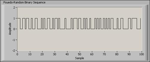 使用扩频技术解决敏感模拟前端和辐射EMI的开关噪声问题