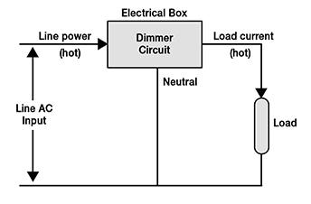 如何对白炽灯进行基于TRIAC的调光