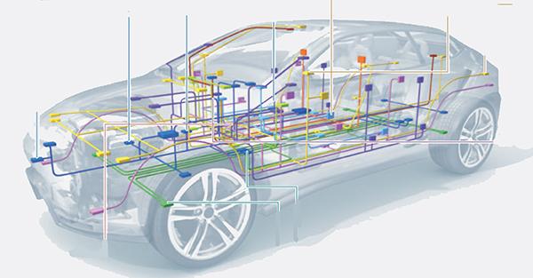 为车辆应用选择汽车级MCU时的注意事项