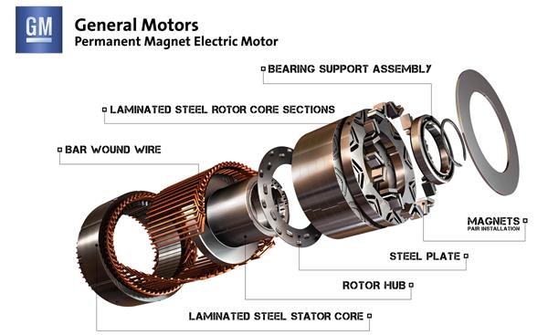 电子行业将为电机驱动和控制组件提供新动力