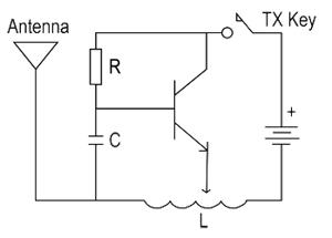 仅TX RF通信链路的设计方法