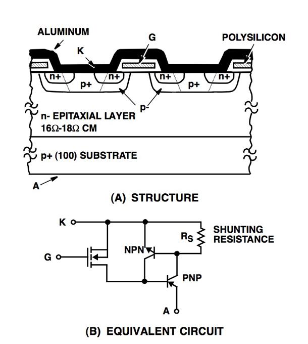 使用绝缘栅双极晶体管提高太阳能电池板的使用效率