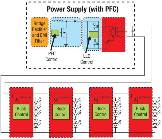 LED驱动器在模拟和数字中如何选择