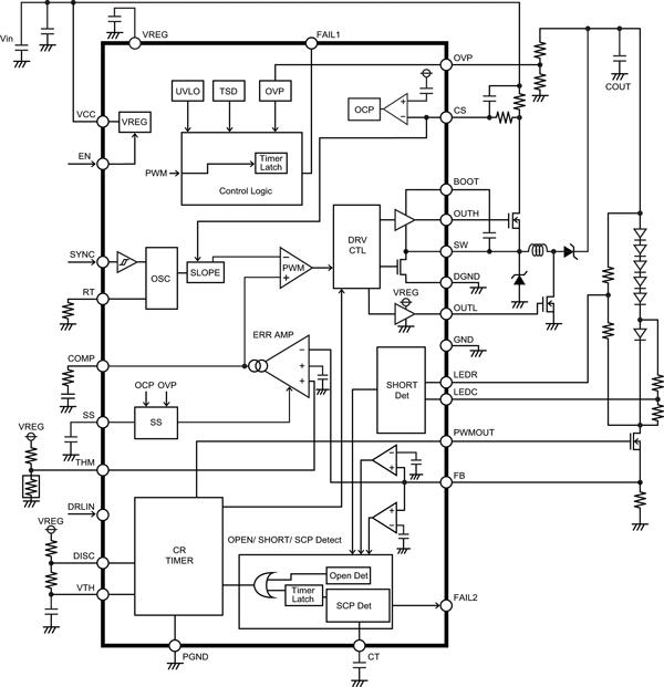 照明控制应用的LED驱动器解决方案
