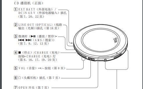 索尼D-EJ985 CD机中文说明书资料免费下载