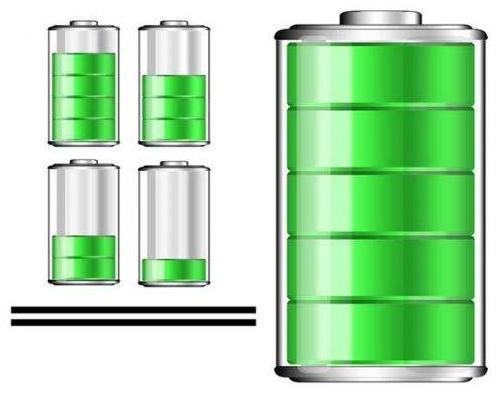 我国量产的动力电池单体能量密度达到265Wh/k...