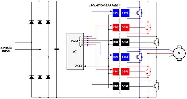 使用專業MCU簡化PI控制運動系統的設計
