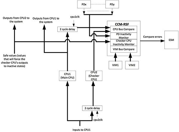 协作机器人系统的安全策略分析