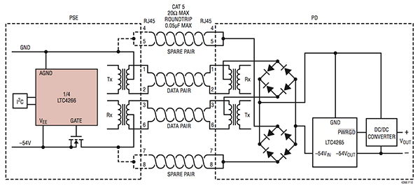 PoE传输系统为智能建筑实现智能化