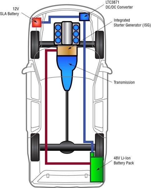在设计双电压汽车电源系统时需哪些考虑影响因素