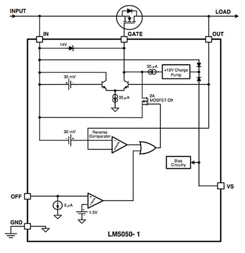 基于N+1冗余的更可靠的电力系统设计解决方案