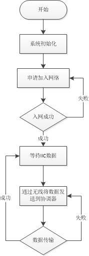 新建 Microsoft Visio 绘图 (4).jpg