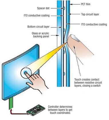 构建移动多传感器的触摸显示系统