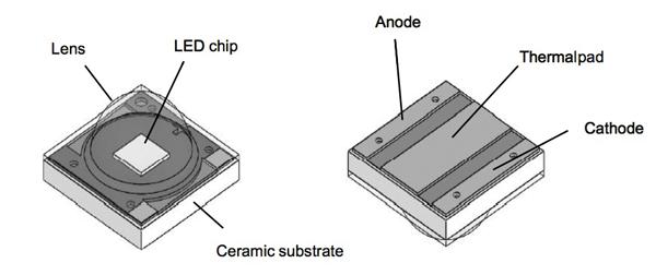 如何降低LED照明基板的热度