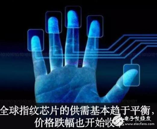 全面屏引起技术革新 光学屏下指纹识别跌幅巨大