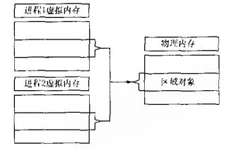 如何设计低功耗的单片机便携式系统详细设计方法说明