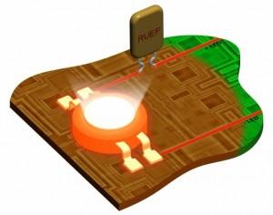 LED保护解决方案的介绍