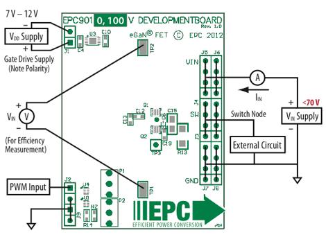 利用开发板实现对eGaN FET电源设计的评估