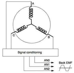 霍尔效应传感器式替代反电动势的方法
