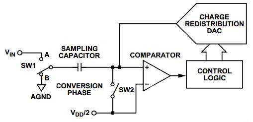 用于监控飞机寿命的传感器融合系统的设计方案