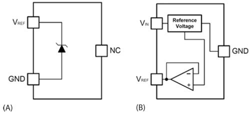 串联电压基准提高锂离子电池充电管理的精确度