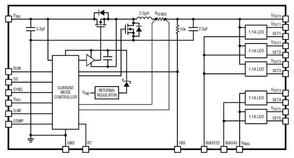适用于输入输出电压组合的LDO应用