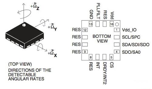 传感器在汽车设计和测试领域的应用分析