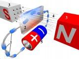 量子反常霍尔效应有望带动未来科技革命