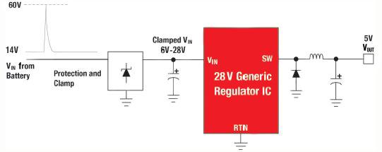 宽输入高压同步降压控制器和稳压器IC简化同步降压DC/DC转换器的设计